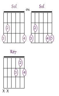 Pomme de reinette et pomme d`api_accords guitare